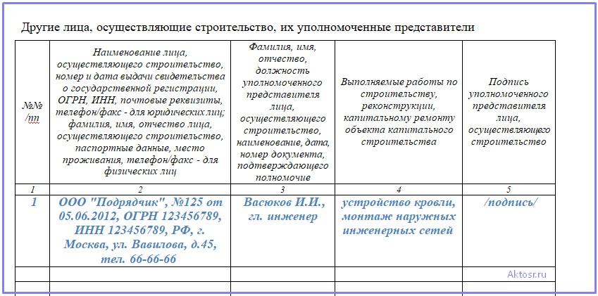 Сведения на субподрядчиков в общем журнале работ