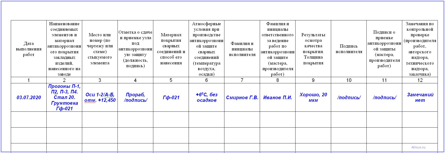 Образец заполнения таблицы журнала антикоррозионной защиты сварных соединений