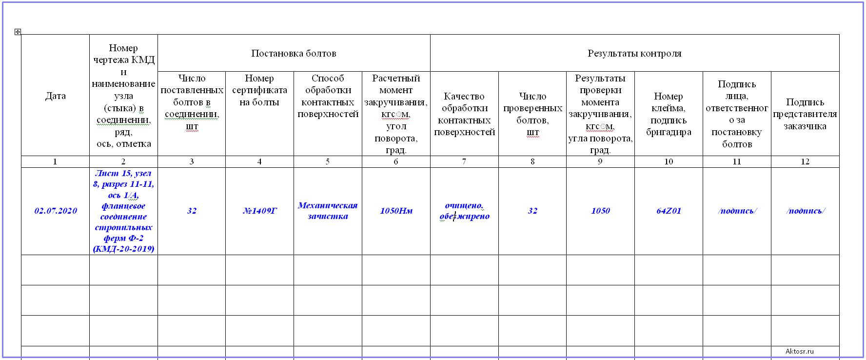 осноная таблица журнала по выполнению монтажных соединений на болтах с контролируемым натяжением