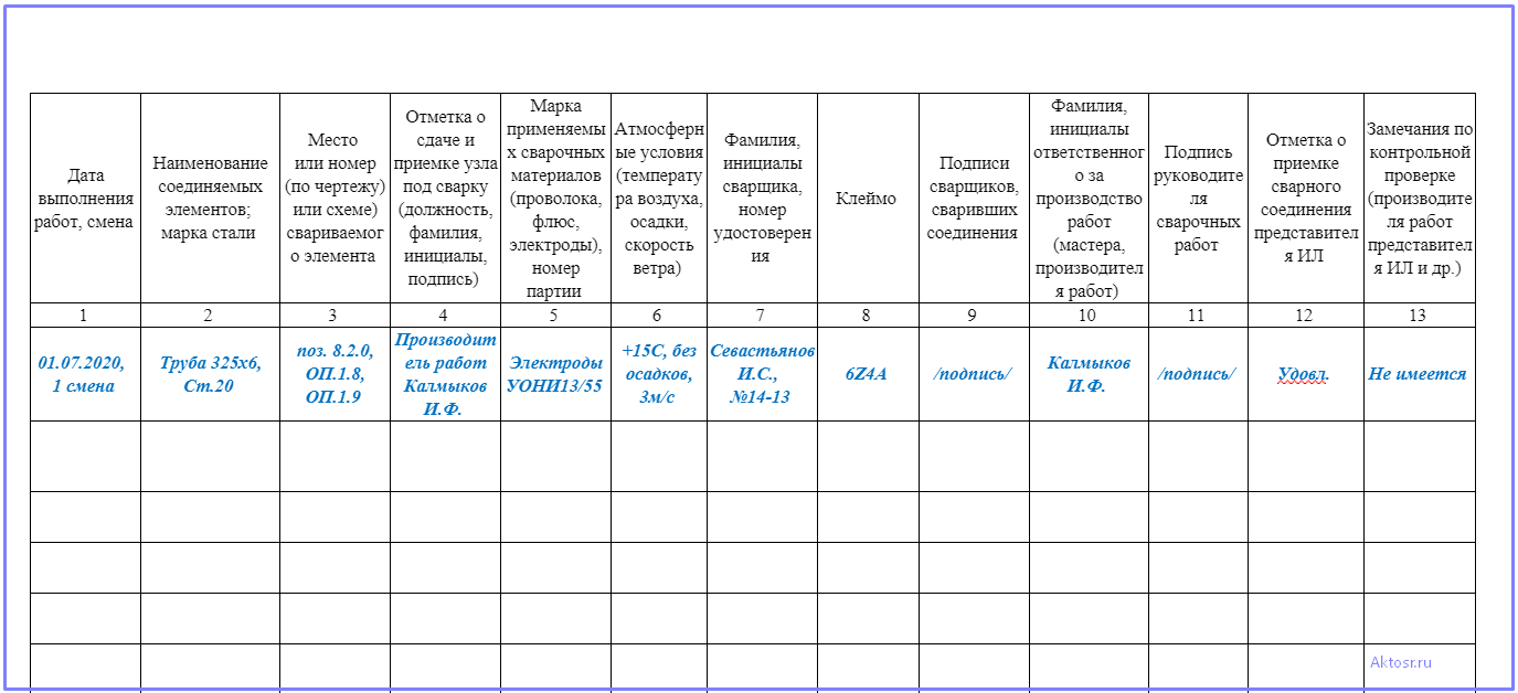 Пример заполнения основной таблицы журнала сварочных работ