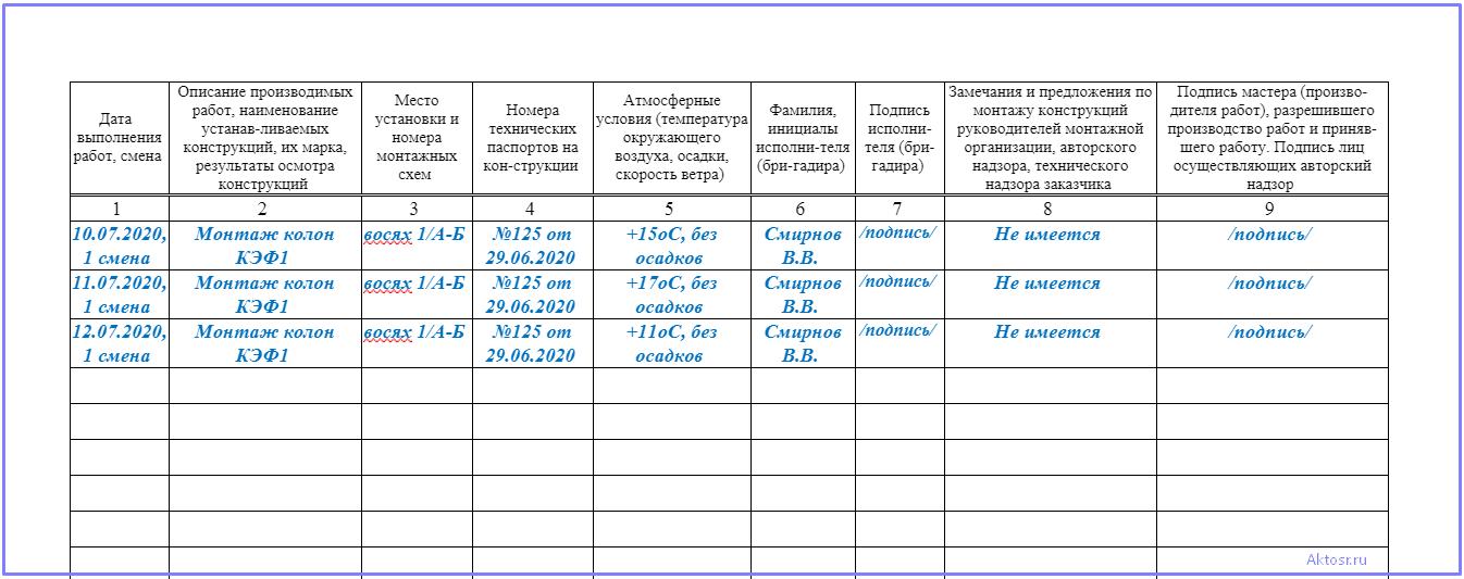 основная таблица журнала по монтажу строительных конструкций