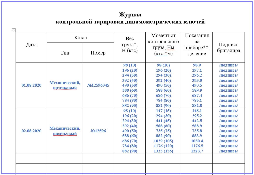 основная таблица с журнала контрольной тарировки динамометрических ключей