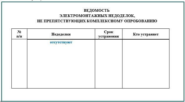 Приложение 3 к Акту технической готовности